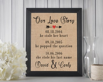 Our Love Story Sign // Our Love Story Is My Favorite // Personalized Engagement Gift // Burlap Print // Choose 8x10 or 11x14