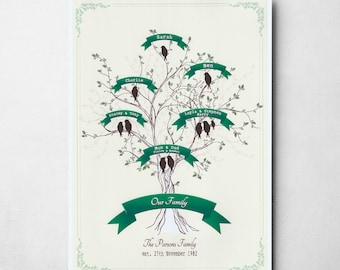 Personalised Our Family Bird Family Tree A4/A3 Print