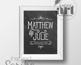 First Names and Established Date Customizable digital gift print wedding and/or anniversary gift idea