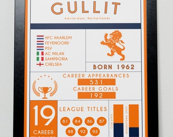 Ruud Gullit Stats Poster - AC Milan - Chelsea - Holland - Netherlands