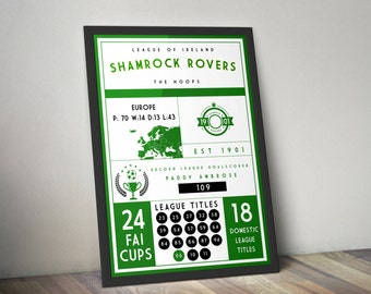 Shamrock Rovers FC Infographic Poster