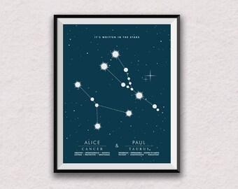 couples star sign, zodiac print, Aries, Leo, Sagittarius, Taurus, Virgo, Capricorn, Gemini, Libra, Aquarius, Cancer, Scorpio, Pisces