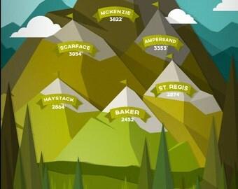 Saranac Lake 6ers Set (Summer/Winter)