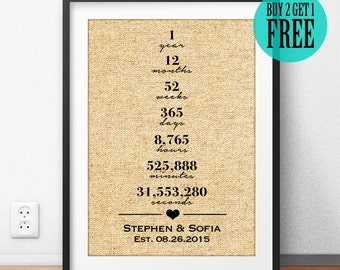 1 Year Anniversary, Wedding Anniversary, Paper Anniversary, Gift for Boyfriend, Personalized Gift, Rustic Wall Art, Burlap Print, CM23
