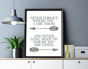 Never Forget Where You Came From And Never Lose Sight Of Where You Are Going Poster Print Wall Art Decor