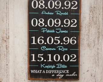 Important dates sign, What a difference a day makes, Mother's day gift
