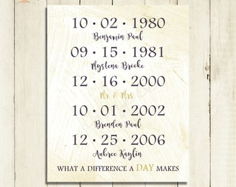 Important Dates Print Dates To Remember print Personalized Special Dates Custom Wedding Gift Personalized Wedding wall art
