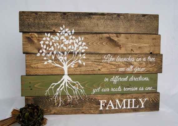 Wood Family sign Pallet wall art Family Sign Family