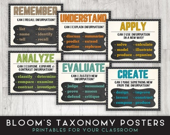 Classroom Printable Posters, Bloom's Taxonomy, Classroom Decor, Higher Order of Thinking,  INSTANT DOWNLOAD - 8x10 - 6 posters