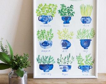 Herb poster | Etsy