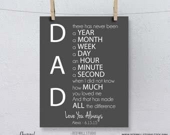 Personalized Dad Poem Art Print, Gift for Dad, Father's Day Gift, Gift for Him, Dad Birthday Gift, Father of the Bride Father of the Groom