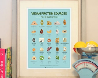 Vegan Protein poster (English), cute characters show you plant based food chart