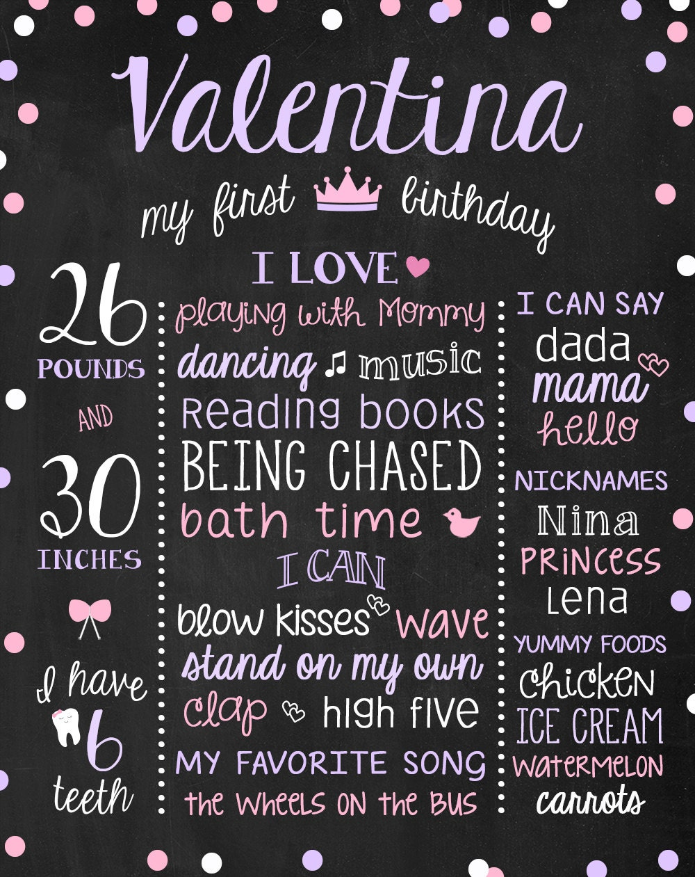 1st birthday board first birthday poster chalkboard birthday
