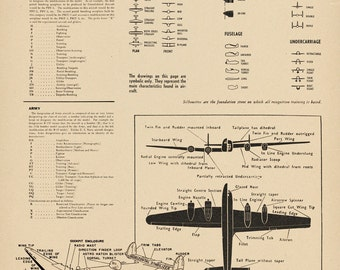 WW2 Vintage Style Plane Spotting Poster Chart - Aids to Aircraft Recognition