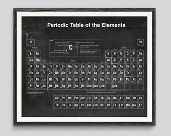 Periodic Table of Elements, Science Poster, Chemistry Print,Chemistry Poster,Science Art,Science Wall Art, Lab, Laboratory,Organic Chemistry