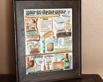 Housewarming Gift Ideas For Men, Man Cave Gifts, Personalized Housewarming Gift, Beer Gifts For Men, Gifts For Beer Lovers, Funny Beer Gifts