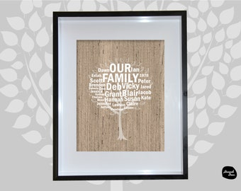 FAMILY TREE PRINT - Wall Art - Home Decor Print - Family Names Design - Printable File