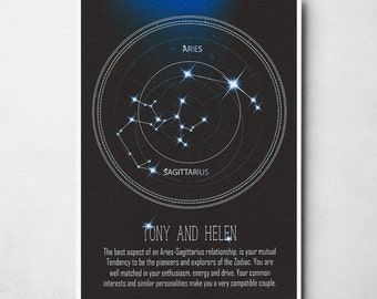 Personalised Wedding/Anniversary Star Sign Compatibility A4/A3 Print