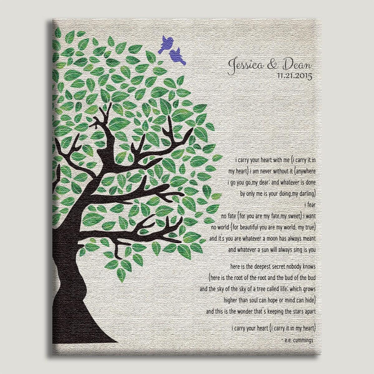 Baum Hochzeit Spruch