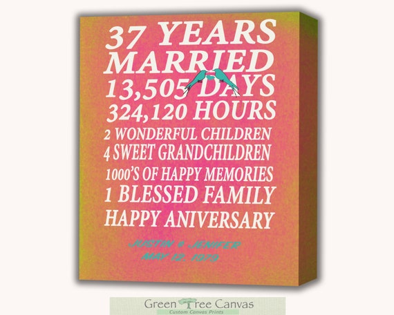 37th wedding anniversary gifts by year