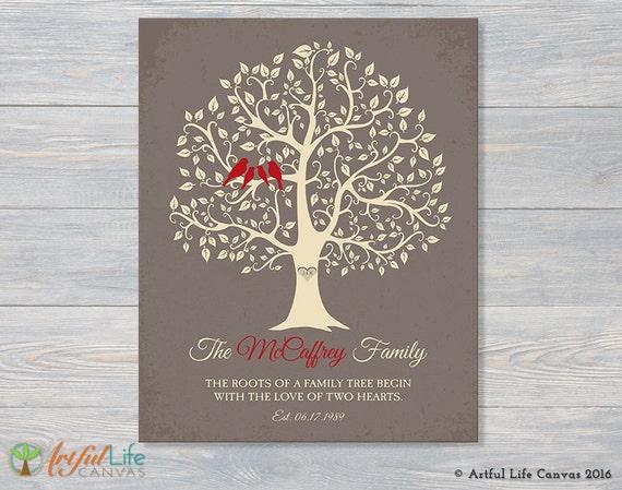Family Tree Wedding Gift