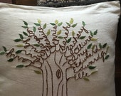 Name addition for family tree pillow cover