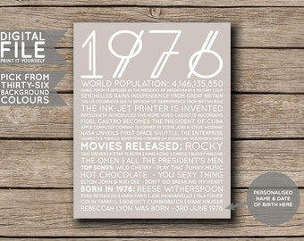 1976 - Printable 40th Birthday or Anniversary Personalised Facts & Trivia Print Poster - DIGITAL FILE