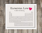 Modern Periodic Table Of Elements Love Wall Art.  Wall Decor ~ Digital Download.
