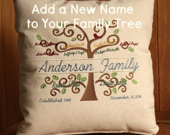 Add a New Name to Your Family Tree