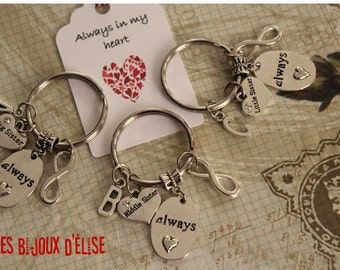 3 pcs Always Sisters Keychain Little Middle Big Sister Friendship Keychains Family Keychain (ALWAYS)