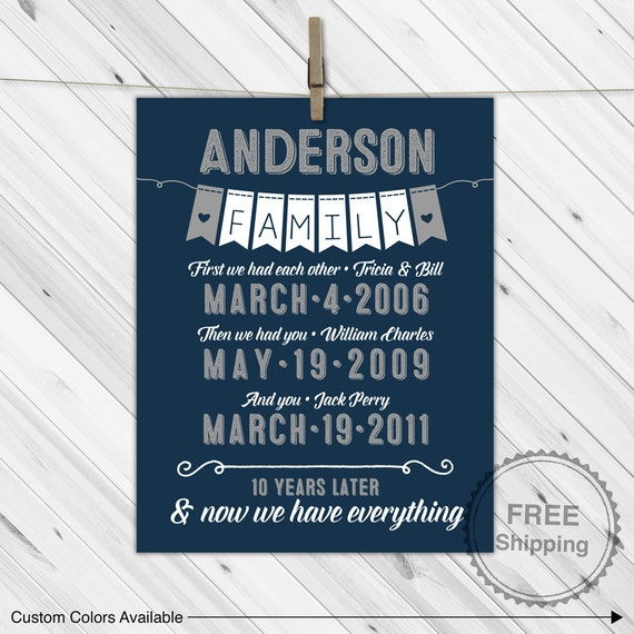 10 Year Anniversary Gift For Him Personalized By WillowLanePrints