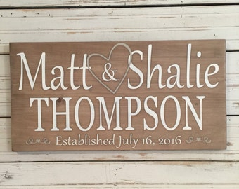 Personalized Established Sign