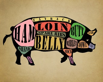 Pork Meat Cuts Chart