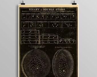 binary or double stars,  astronomy print, zodiac, constellations, Celestial Maps, Telescope, Planets, Astronomy Illustration, 471