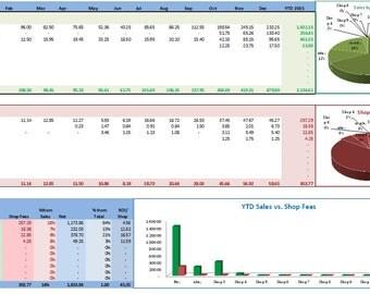 Etsy sales tracker   Etsy