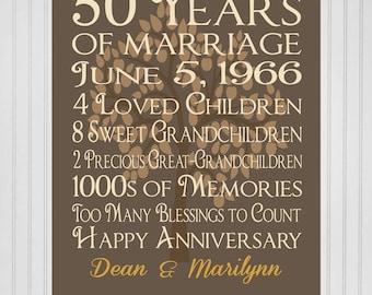 Personalized Anniversary Family Tree (Includes Dates, Children, Grandchildren) Print (Canvas or Metal)