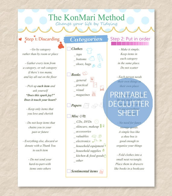 Kon Mari Method Cheat Sheet 187 Home Design 2017