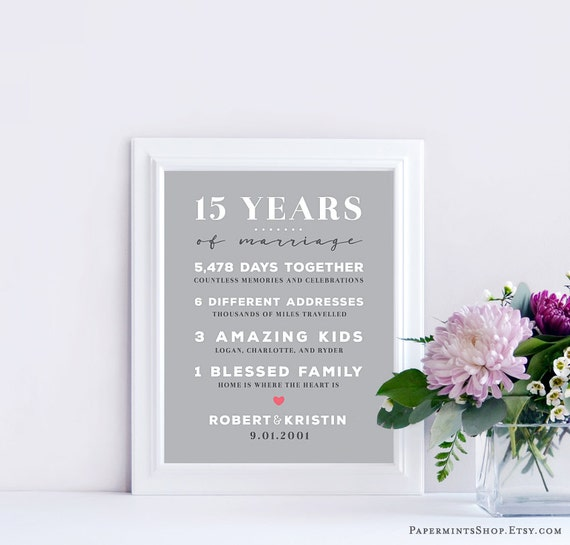 15 Year Anniversary Gift, 15th Anniversary Gift, Wedding Anniversary ...