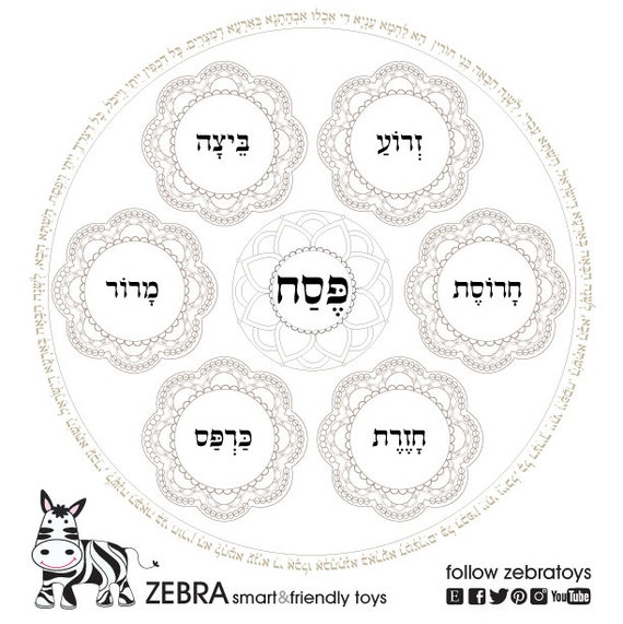 Lucrative image throughout printable seder plate