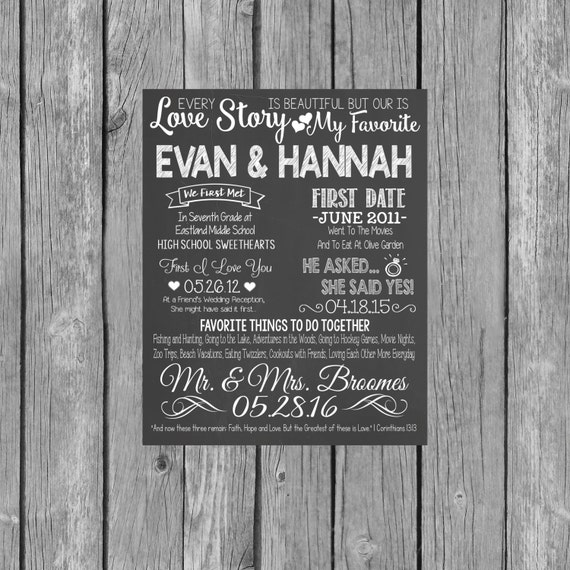 Our Love Story Wedding Idea: Our Love Story Chalkboard Wedding/Bridal By LaLaExpressions