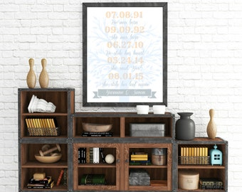 "Personalized ""Couple's Memorable Dates"" Wall Art"