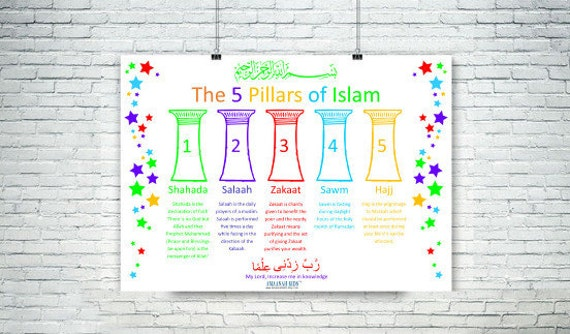 DIGITAL DOWNLOAD: 5 Pillars of Islam Poster Shahada Poster