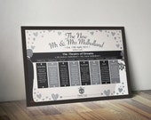 Wedding Table Seating Plans  A1 Personalised
