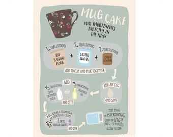 Cake in a mug recipe - postcard