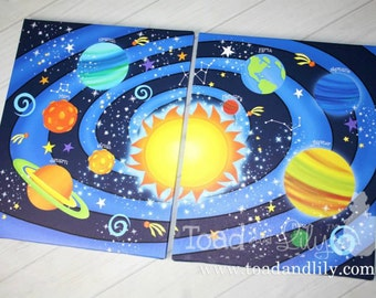 Set of 2 Outerspace Solar System Bedroom Art Prints on Stretched CANVAS 2CS011