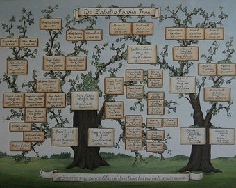 Family Tree Painting 30 x 40 canvas with double tree - hand painted family tree art