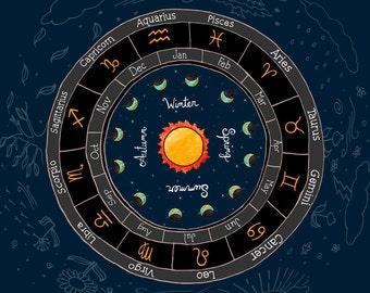 Zodiac Season around the Sun Wheel illustration 12X12