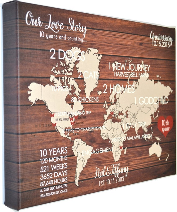 Unusual 50th Wedding Anniversary Gifts: Any Year Or 50th Anniversary Gifts For Parents By