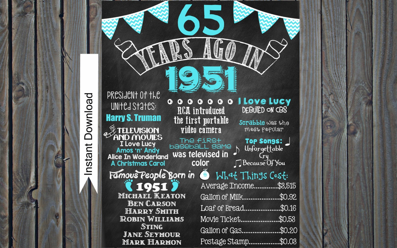 65Th Birthday Party Invitations for amazing invitations template