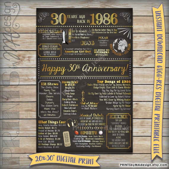 30 Year Wedding Anniversary Gift Ideas: 30th Anniversary Gift 1986 Instant Download By
